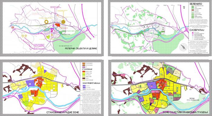 Generalni urbanistički Plan – Batočina